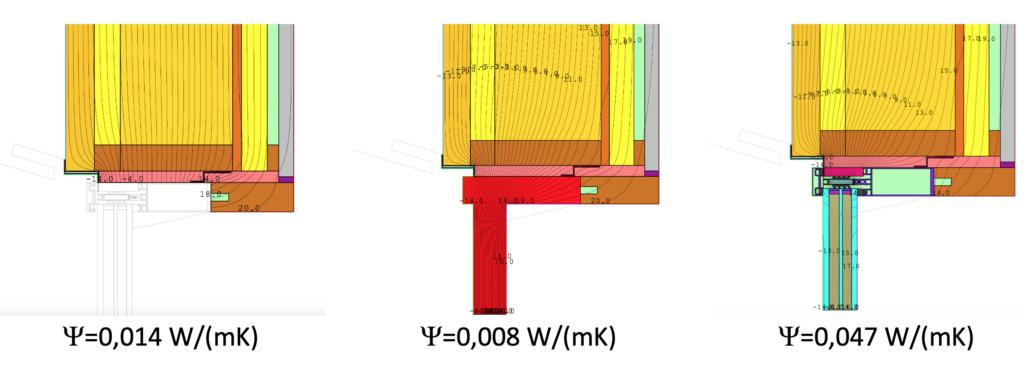 Joonis 2. Temperatuuride jaotumine ülejäänud konstruktsiooni ristlõikel nii kasutatud lihtsustuste (variandid a ja b) kui detailse mudeli (variant c) puhul.